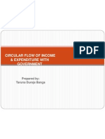 Circular Flow of Income & Expenditure
