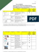 Classification of Equipment Lifting Machinery Dec 2009 En