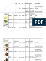 Veterinary Ectoparasites
