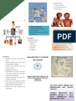 leaflet Q