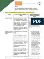 3 Emily Isolation Worksheet 19_answers