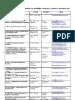 lista entidades e orgao forum da agenda21