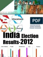 Pradeep 2012