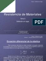 Resistencia de Materiales Tema 5