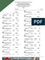 Resultados Camp.nacional Veteranos PDF