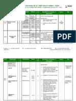 Anexo 3 - Relatório síntese BE Balanço  Actividades 2011 2012