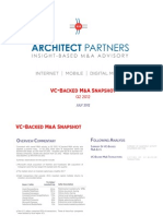 VC Backed MA Snapshot Q2 2012