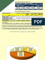 Ejecucion Presupuestal Al 30.06.12[1]