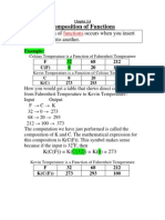 Summer 2012 Precalculus Section 2.4 Lecture Notes