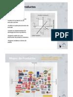 Mapas de Productos