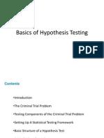 Basics of Hypothesis Testing