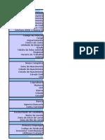 Ficha de Documentos Para Admissao