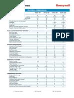 Honeywell Vista Series Residential Comparison