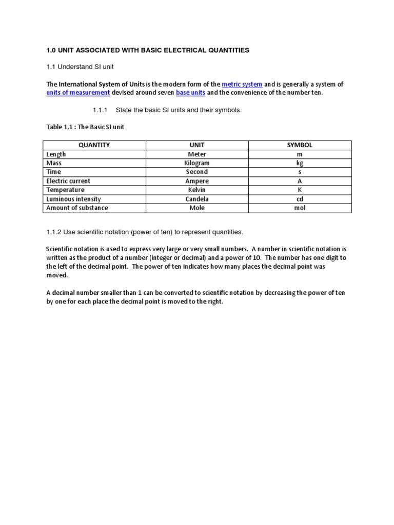 Unit1 basicunit2452011 power physics units of measurement buycottarizona Image collections