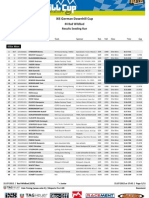 Results Seeding Run Wildbad GDC 2012