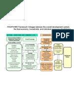 Marco metodológico del Sistema de Información y Cartografía sobre la Inseguridad Alimentaria y la Vulnerabilidad (SICIAV).