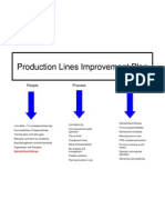 Production Lines Improvement Plan