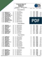 Classifica Amatori Campionato Italiano DH 2012