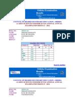Odisha Examination Results