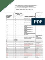 Presentacion Plan Numeracion Telefonica 20101118