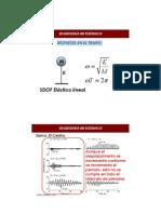 Clase 5 - Espectros de Respuesta_VILLA [Modo de Compatibilidad]