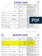 Participantes al XIº Concurso Nacional de Prototipos DGETI-2009