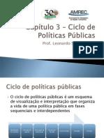 0.634995001286194530 Prof. Leonardo Ciclo de Politicas Publicas