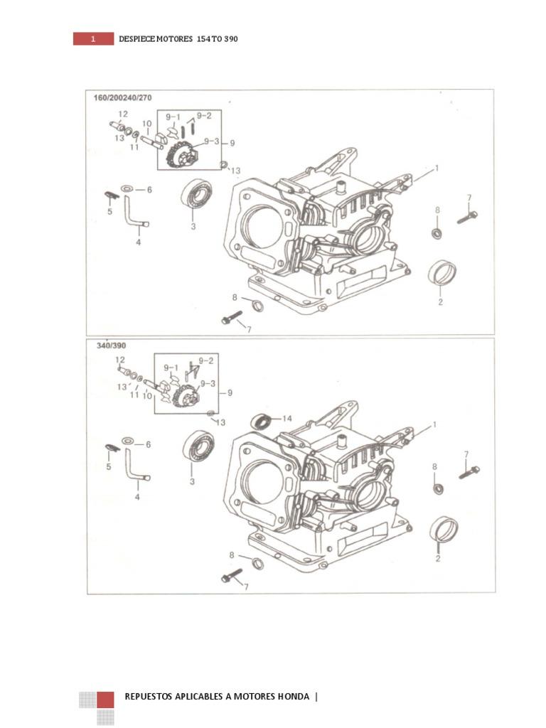 Manual de Piez as Honda Gx 160