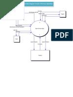 Contoh dfd sistem penjualan tunai conteks diagram dan dfd sistem informasi apotek ccuart Choice Image