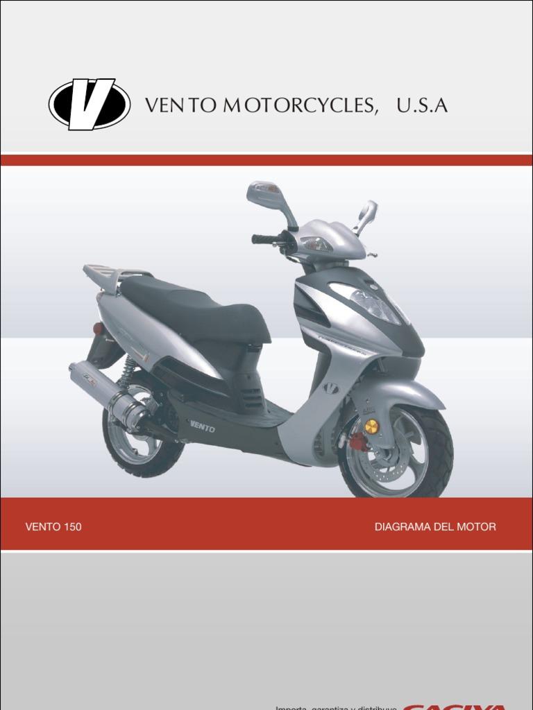 Wiring Diagram Suzuki Smash 110 Images Of Home Design Peace Atv 250 Sports 110cc