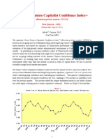 China VC Index 2012 Q1