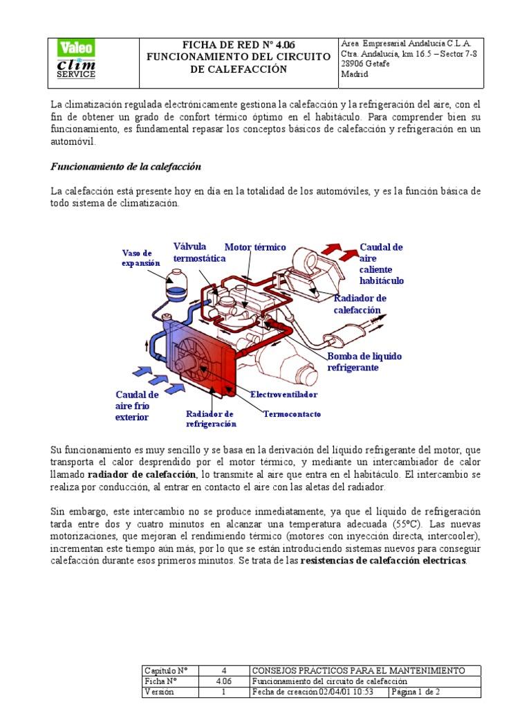 Funcionamiento del circuito de calefaccion - Sistemas de calefaccion ...