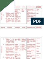 Unidad de aprendizaje Nº 05 -18-07-2012
