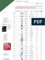 Interbrand - Best Global Brands 2011 - Top 100 Brands