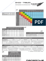 Dropzone Commander Quick Reference - Tables