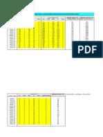 Psc Box Shear Design (P 213-228)