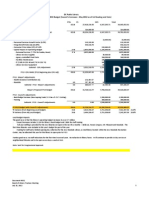 Document #9B.1 - FY2013 Budget Update