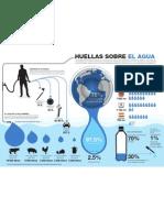 Infografía Huellas sobre el agua - Carlos Fuller