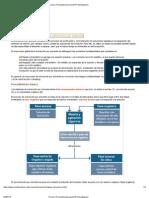 Proceso Productivo_Lixiviación_Profundización 2