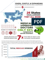 07 24 12 Medicaid Infographic