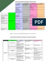PMP - PreTraining Material