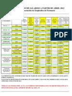 Escala Salarial ADEF 2012-MEF