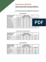 General Tolerances DIN ISO 2768
