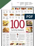 100 Tummy Teasers