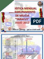 Estadisticas de Apoyos y Actividades del Mes de Julio del 2012