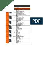 2012 FEIYUE Light Price List (3)