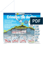 Crime on the Decline