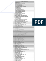 MVPMAP List of Company Members 1