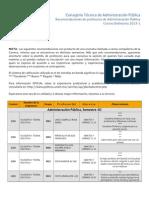 Recomendación de profesores 2013-1 Administración Pública FCPyS