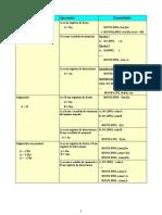 PSEUDO2ENSAMBLADORMC68000